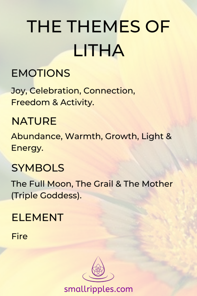"Alt=""Themes of Litha & Summer Solstice Infographic"""